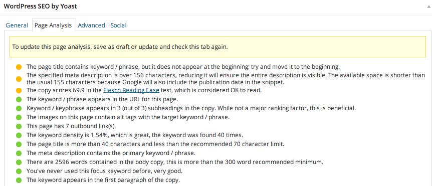 Yoast's SEO WordPress plugin